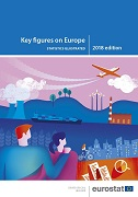 Key figures on Europe — Statistics illustrated — 2018 edition (re-edition)