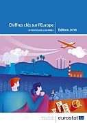 Key figures on Europe — Statistics illustrated — 2018 edition (re-edition)