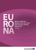 EURONA — Eurostat Review on National Accounts and Macroeconomic Indicators — Issue No 2/2018