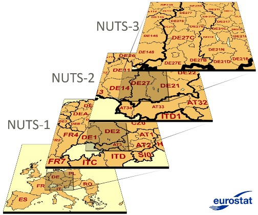 Overview Eurostat - Germany nuts 3 map
