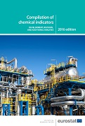 Compilation of chemical indicators — Development, revision and additional analyses
