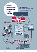 Innovative tools for diary based surveys data collection (Poster 2/6)