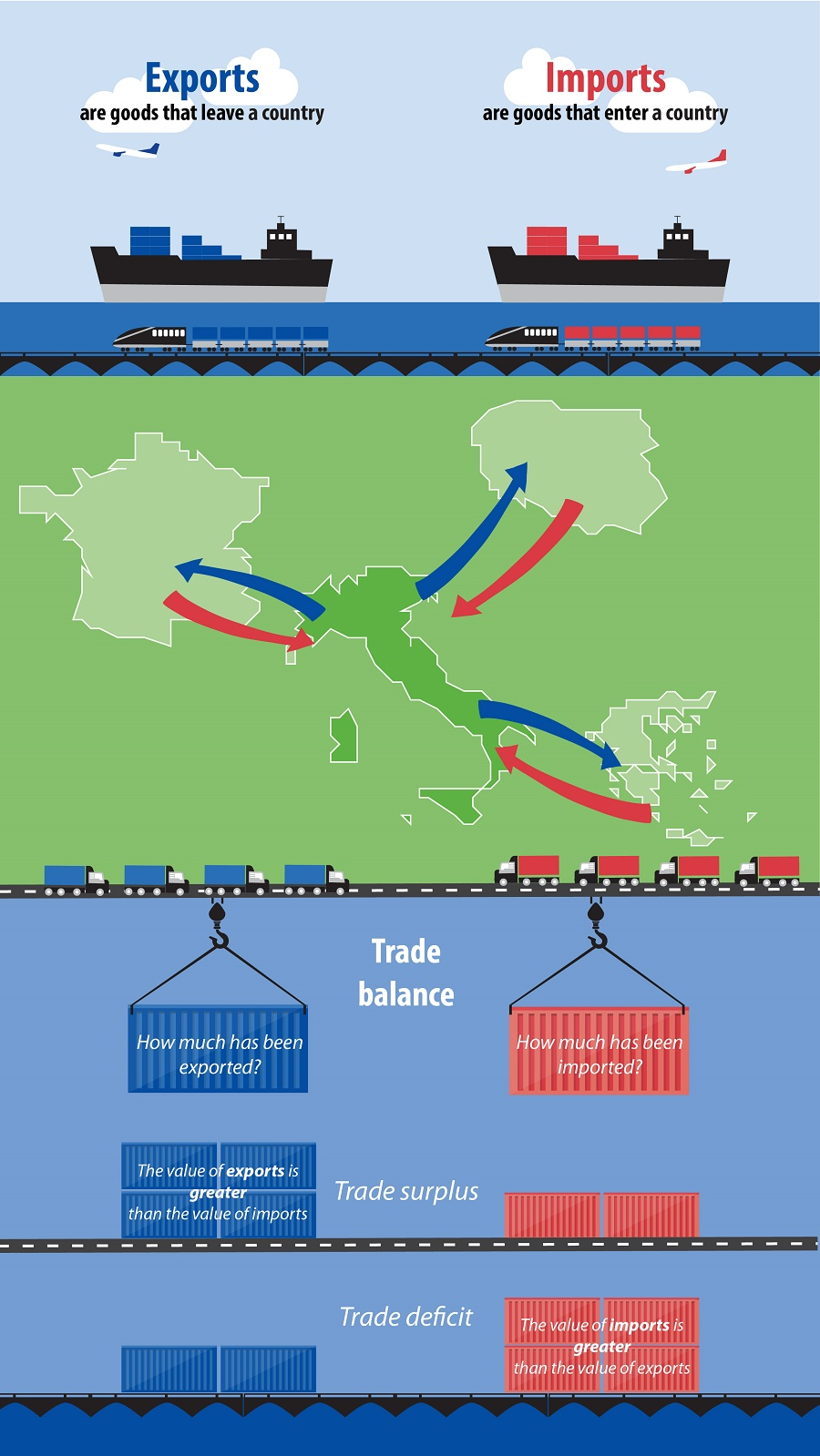 Infographic: Imports, exports and trade balance