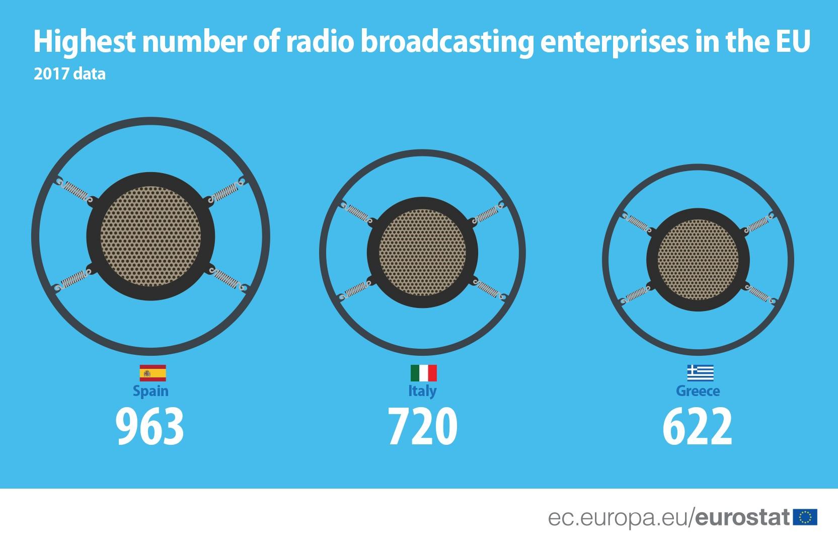 Highest_number_of_RB_enterprises