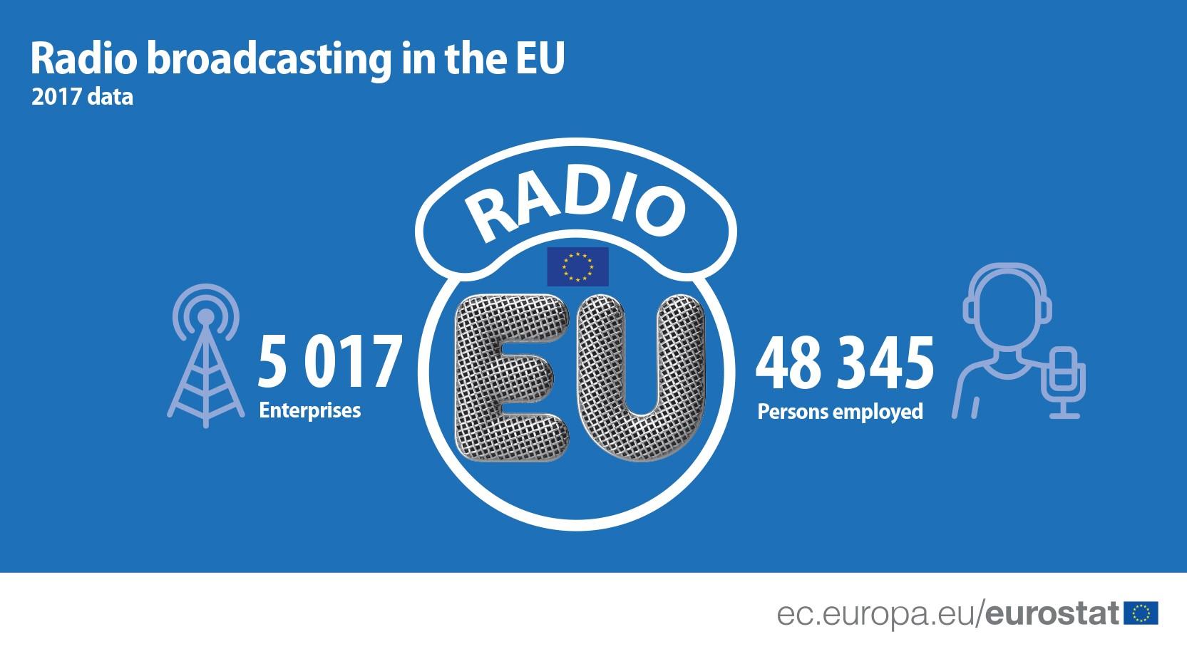 Radio_broadcasting_in_the_EU