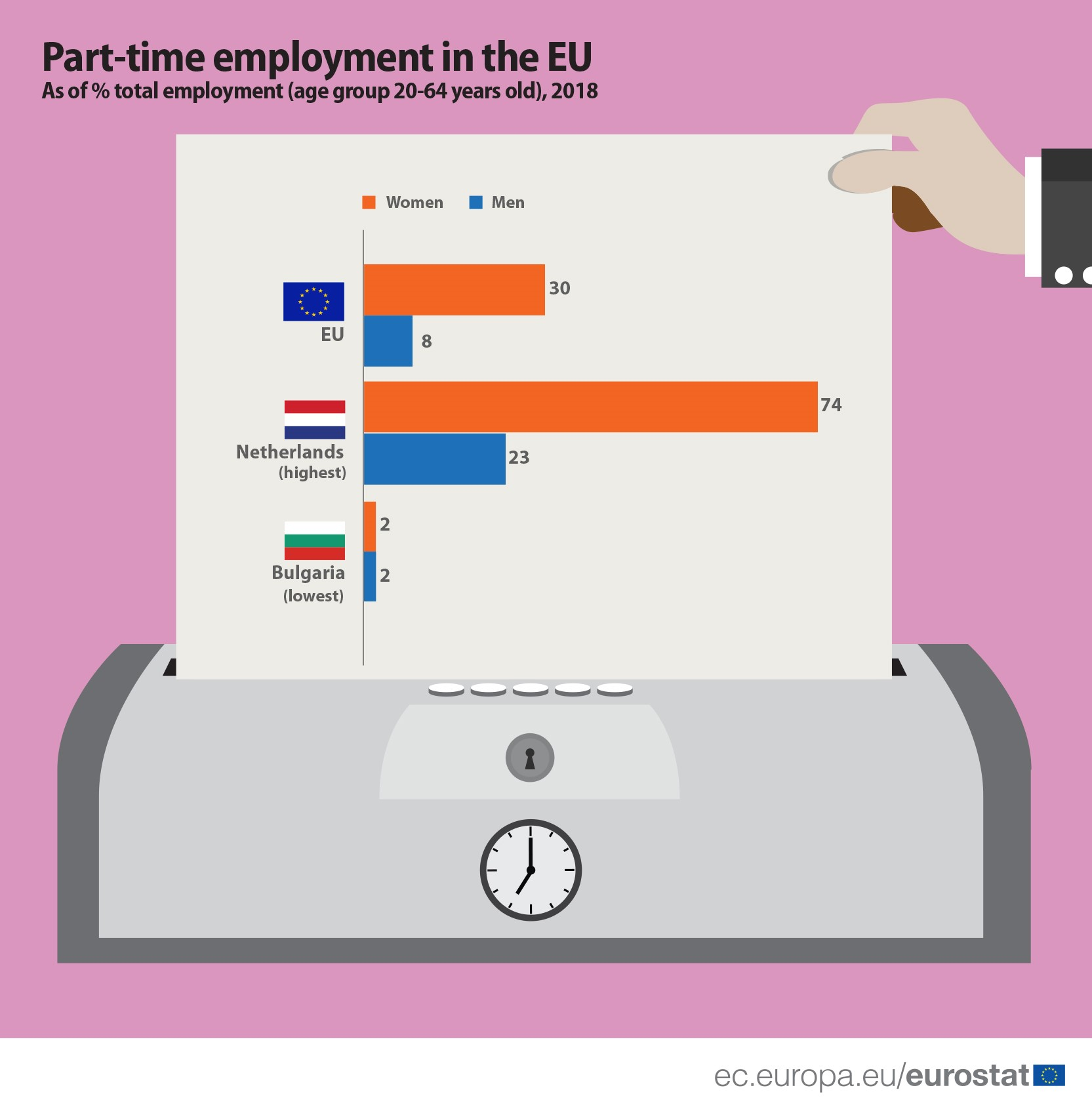 Part-time-employment-in-the-EU
