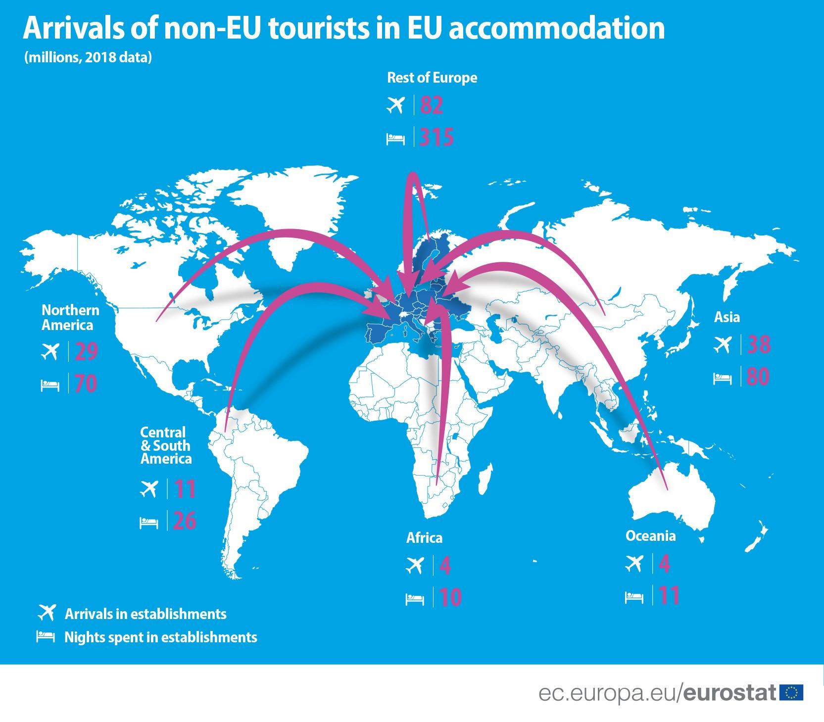 Tourists_movemts_to_the_EU.jpg