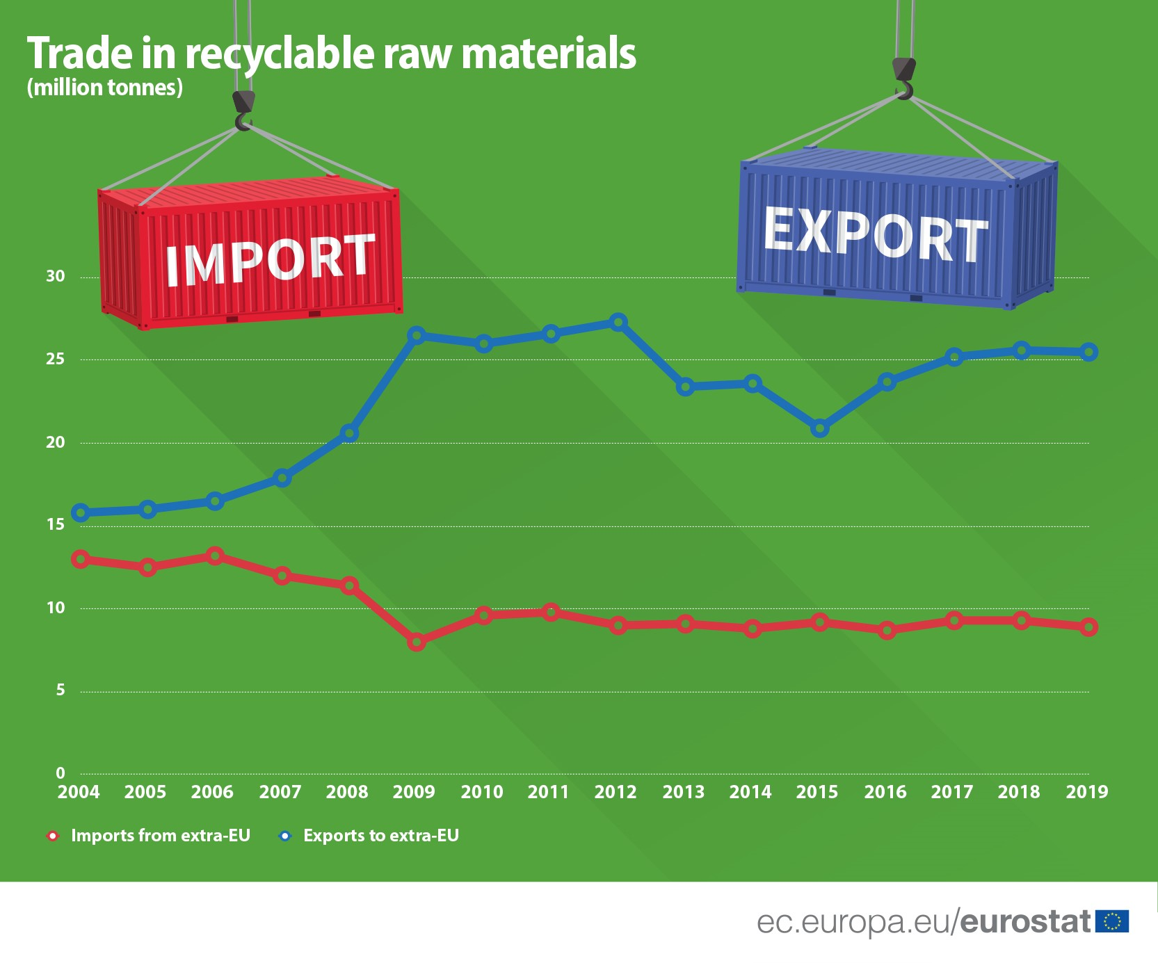trade_recyclable_raw_materials
