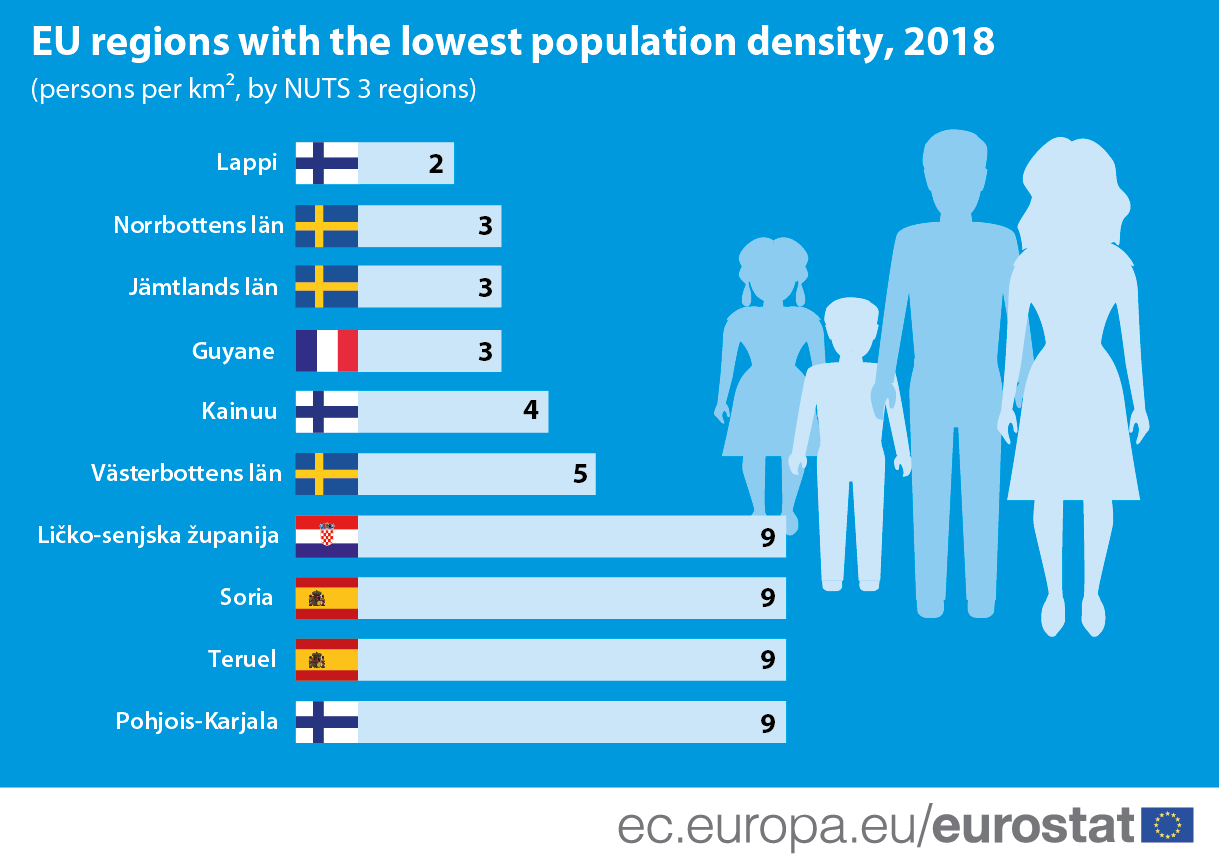 Infographic: EU regions with the lowest population density, 2018 (persons per square kilometre, by NUTS 3 regions)