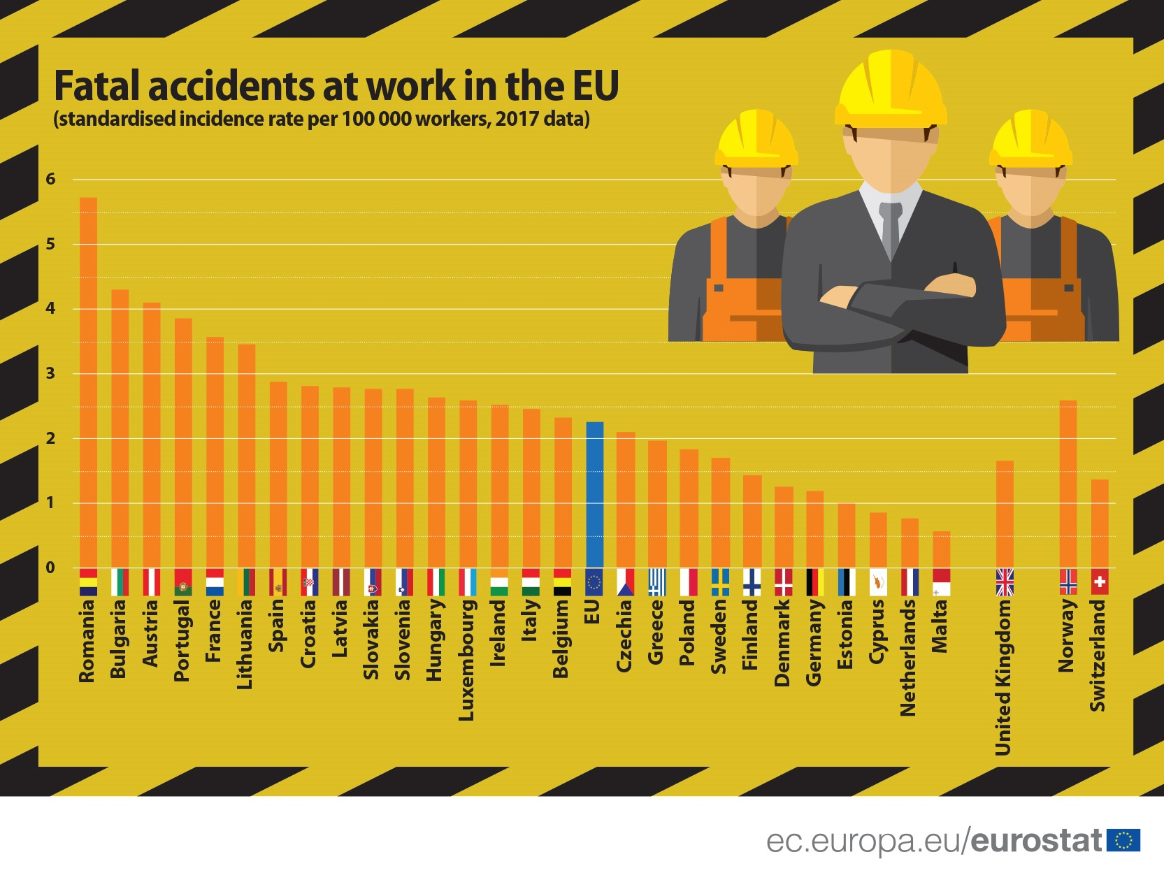 fatal_accidents_at_work