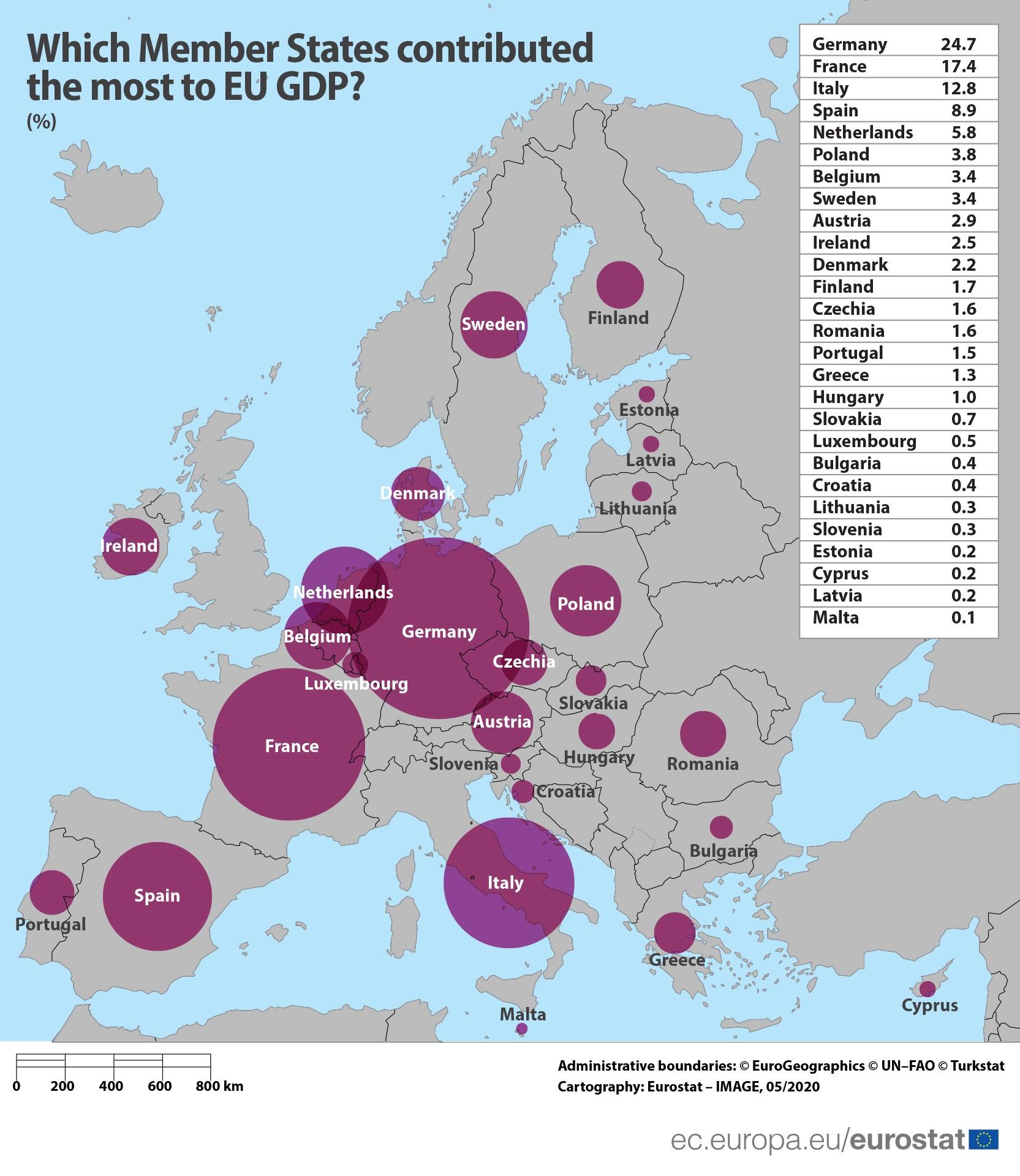 Share_in_EU_GDP_2019