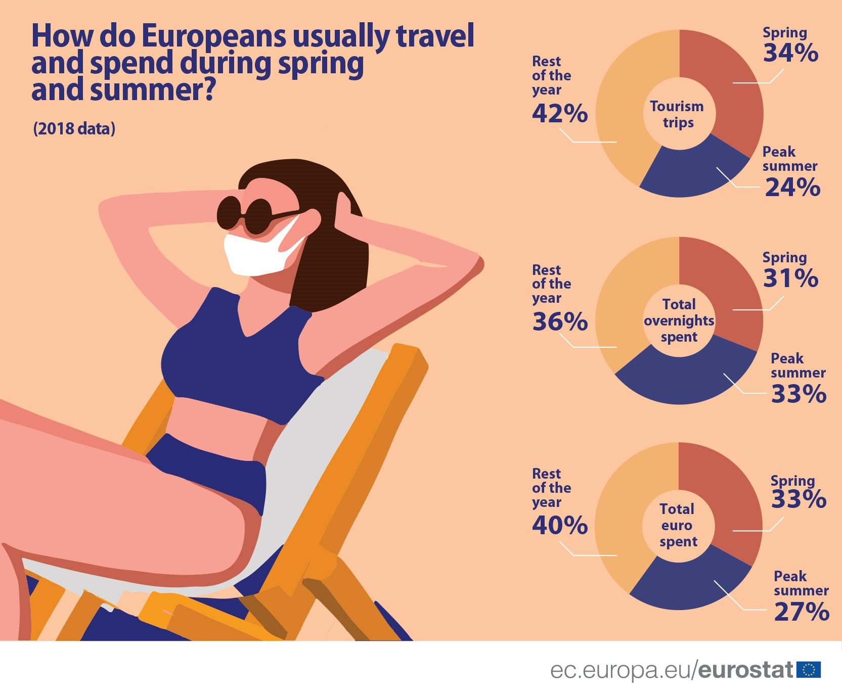 Spring_summer tourism trends.jpg