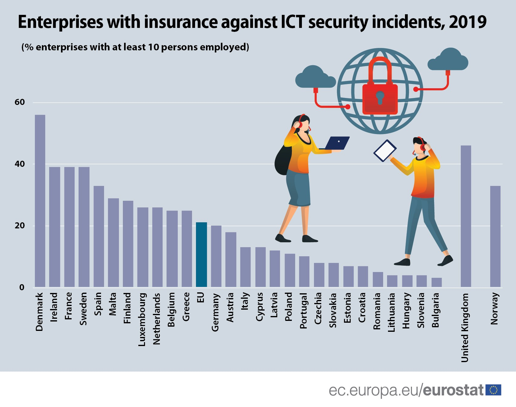 ICT security measures by country.jpg
