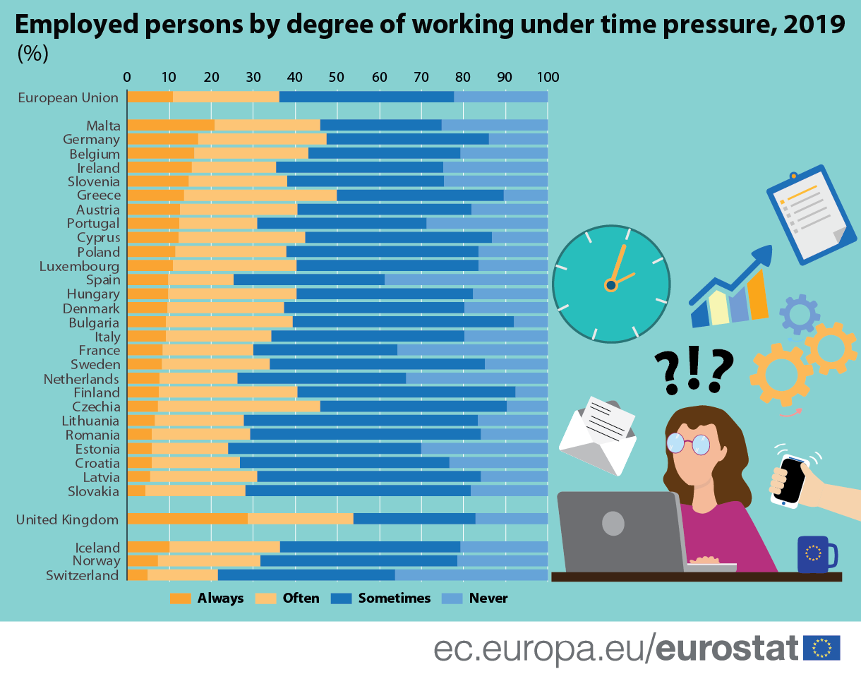 Infographic:Job autonomy and pressure at work