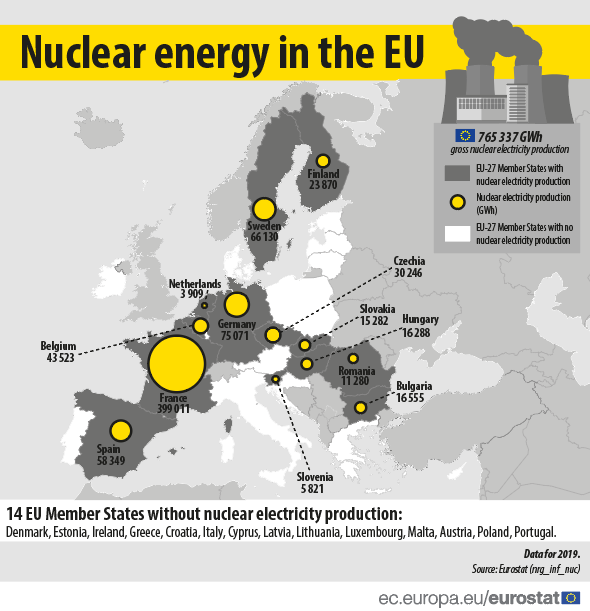 Map of EU with total electricity production from nuclear power plants, 2019 data