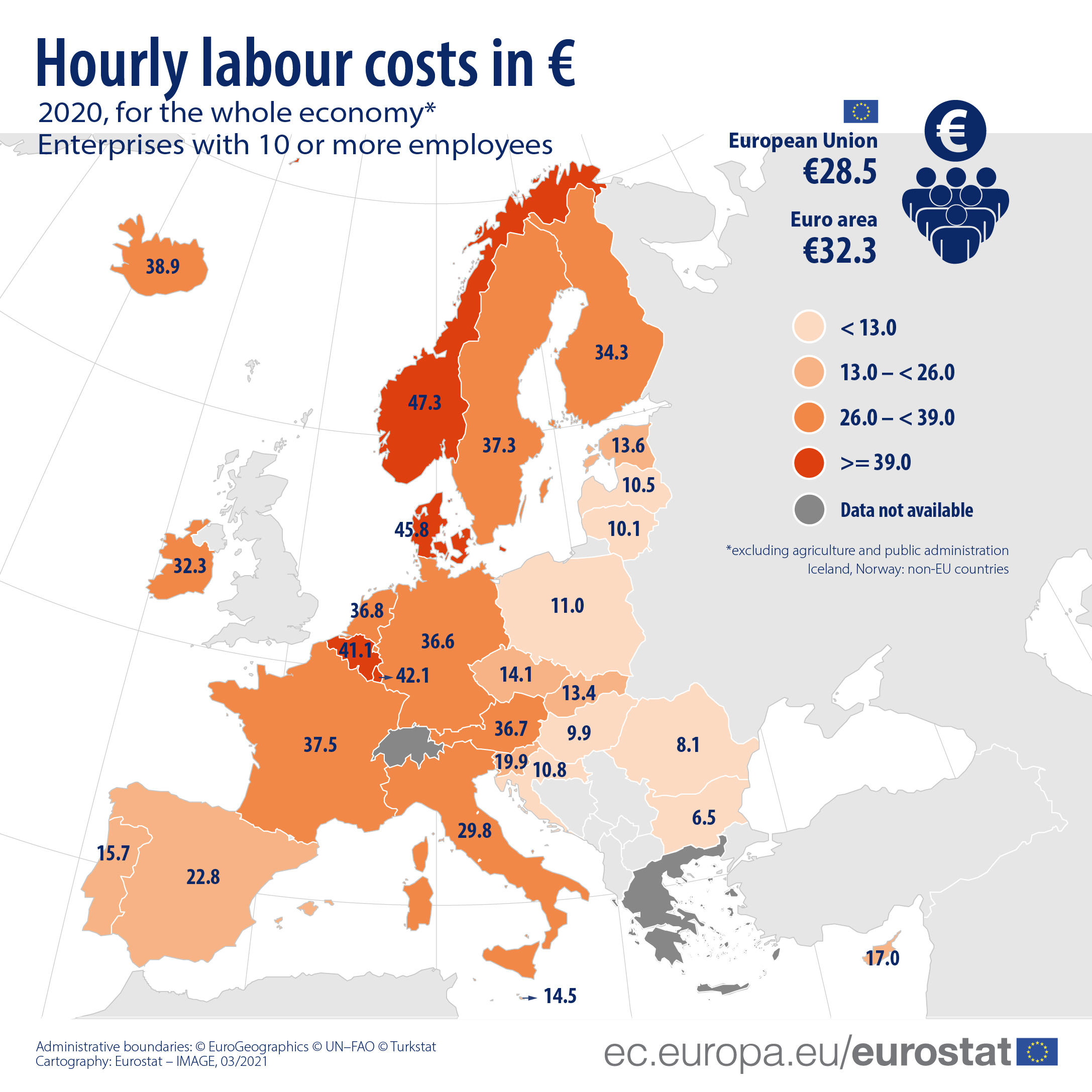 Labour cost levels in 2020