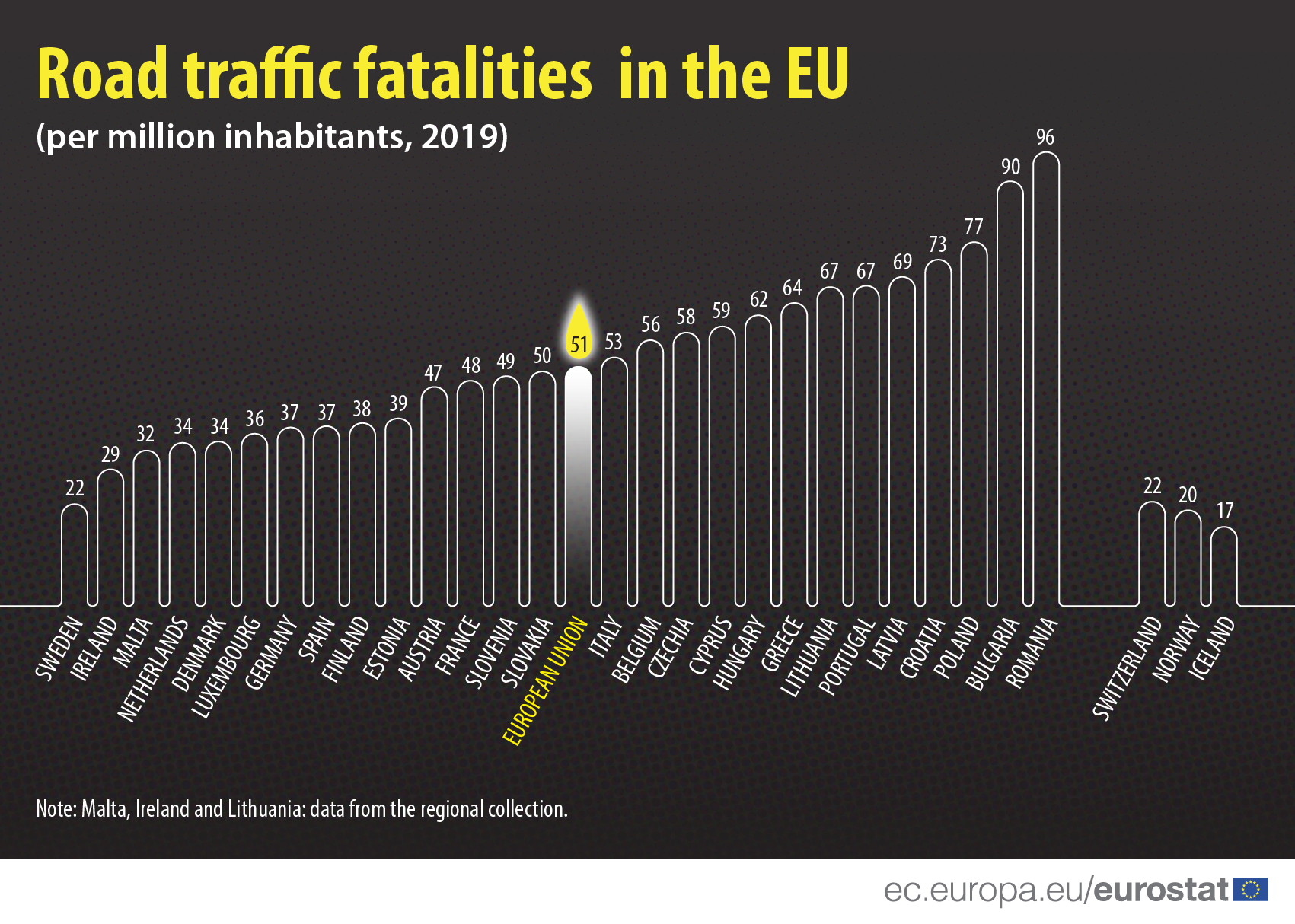 Infographic: Road accident fatalities in the EU