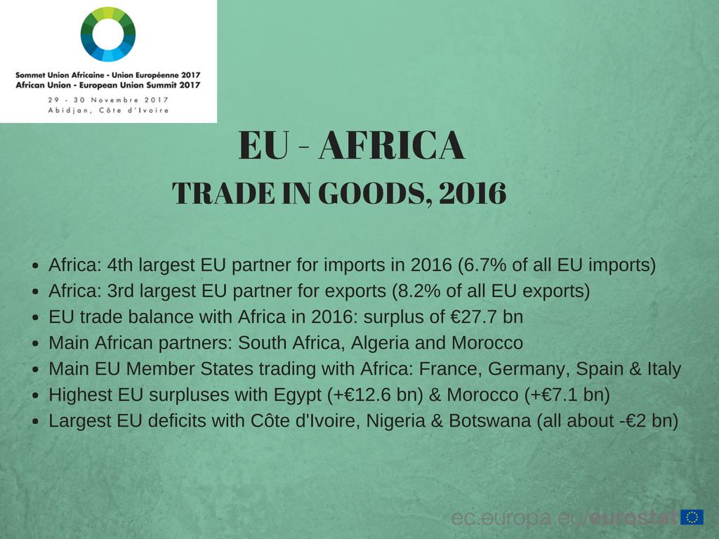 EU-Africa economic relations