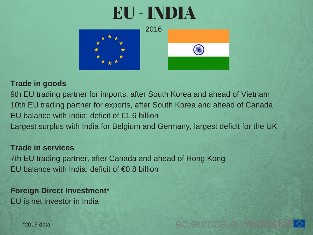 EU-India, economic relations, 2016