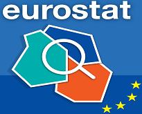 © European Union