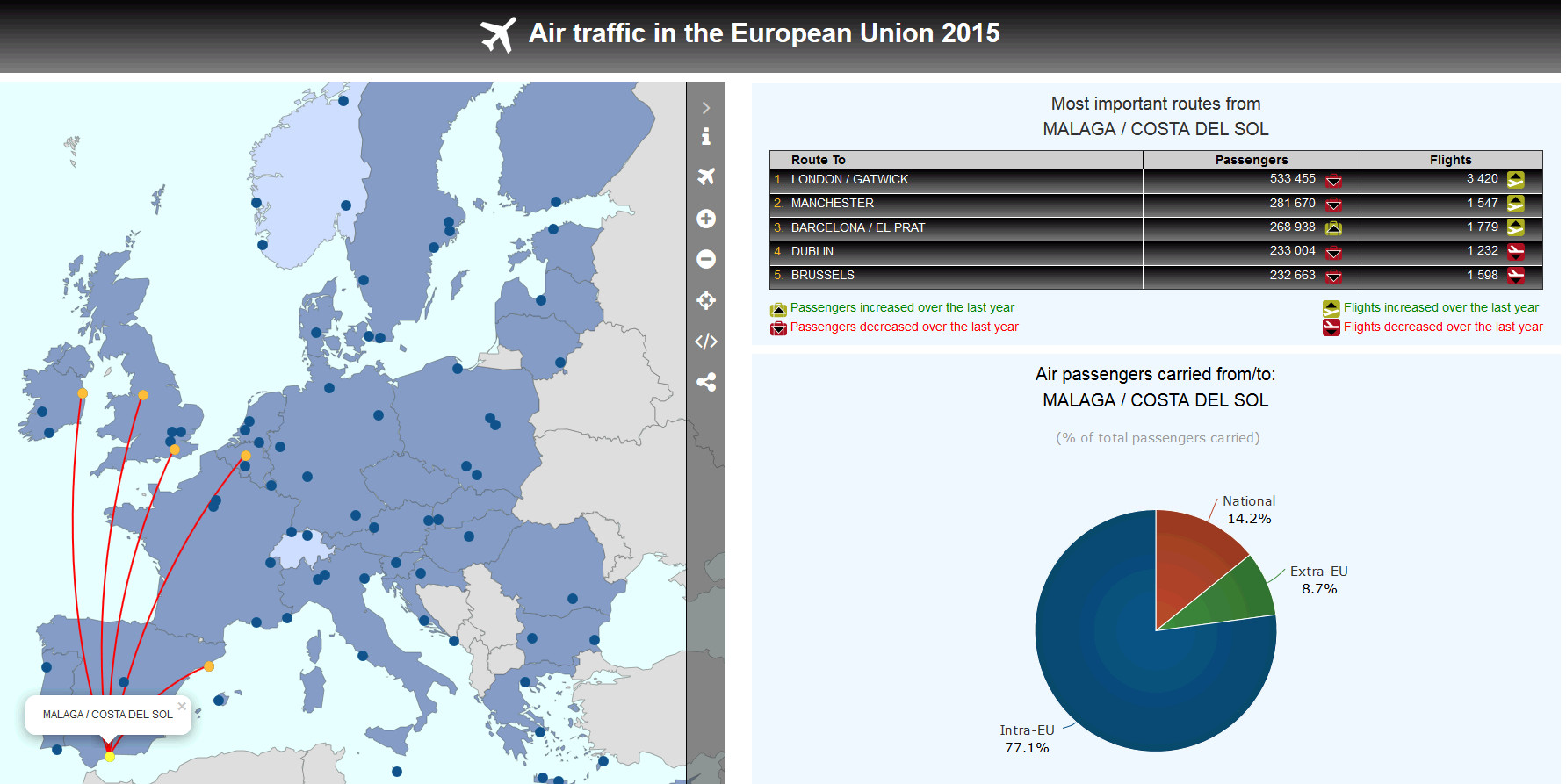 Visualisation: Air transport in the EU
