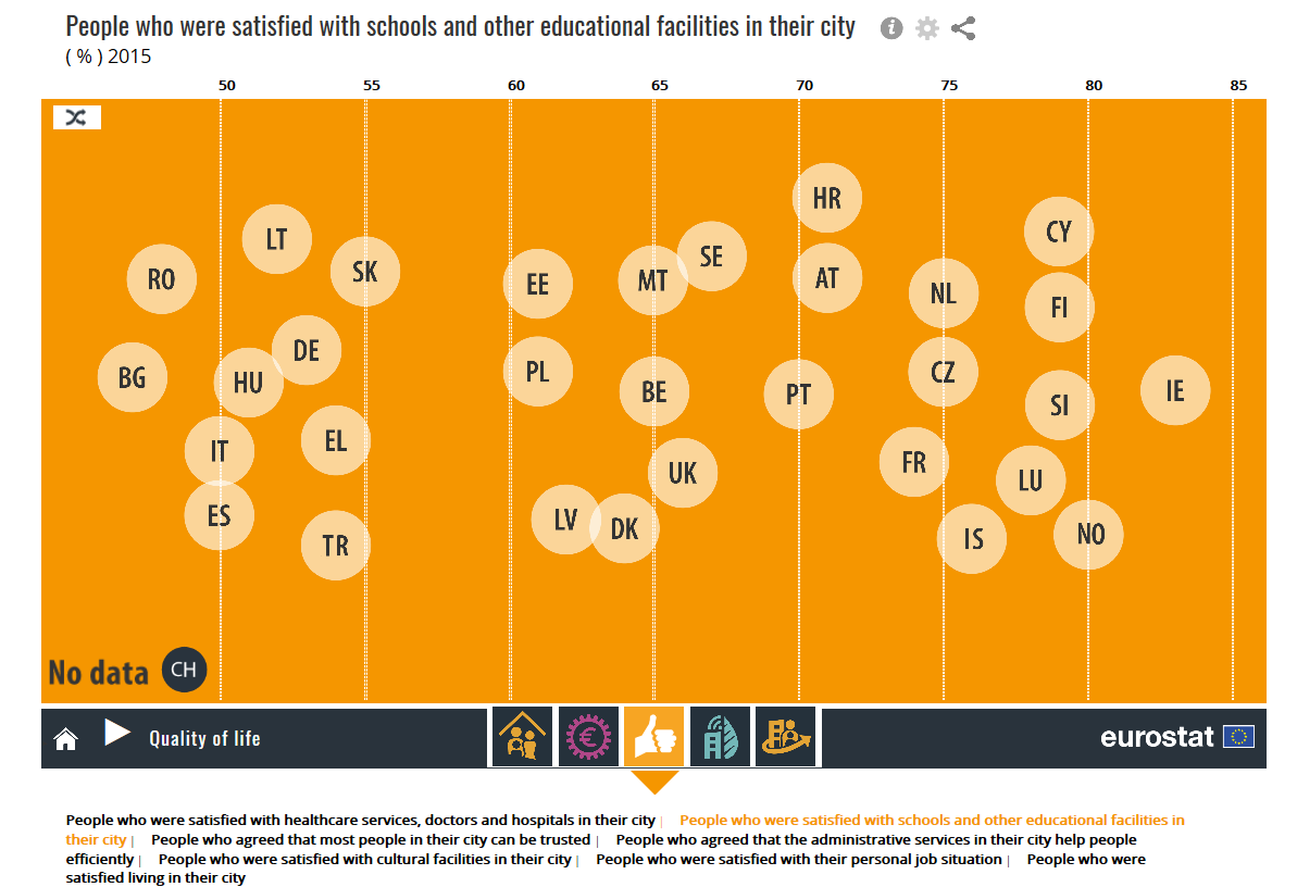 People satisfied with schools in cities 2015