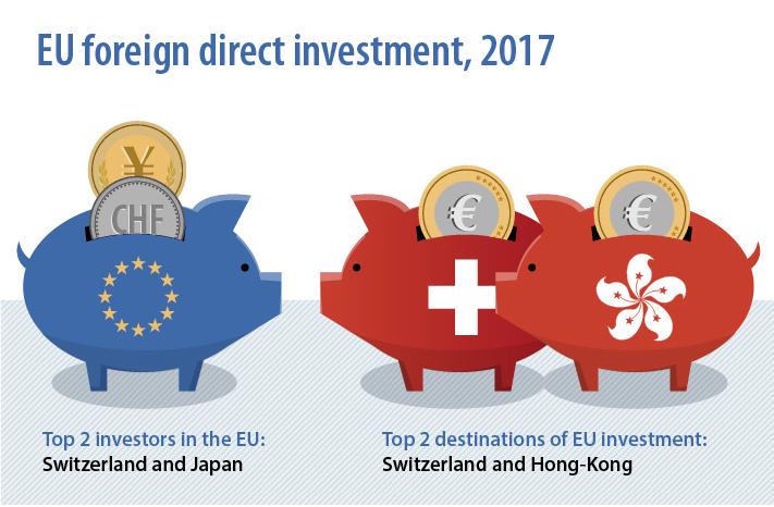 EU FDI main partners in 2017