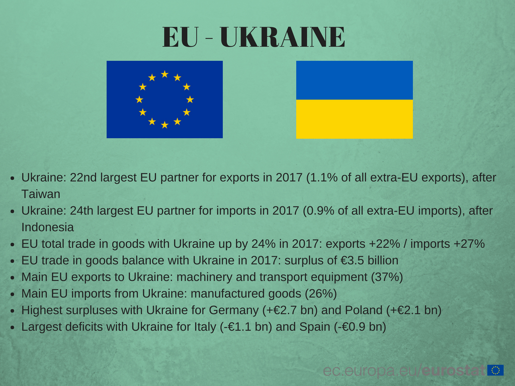 EU Ukraine Key Figures 2017