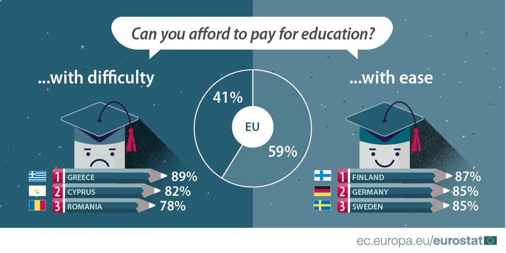 Infographic on affordability of formal education, 2016