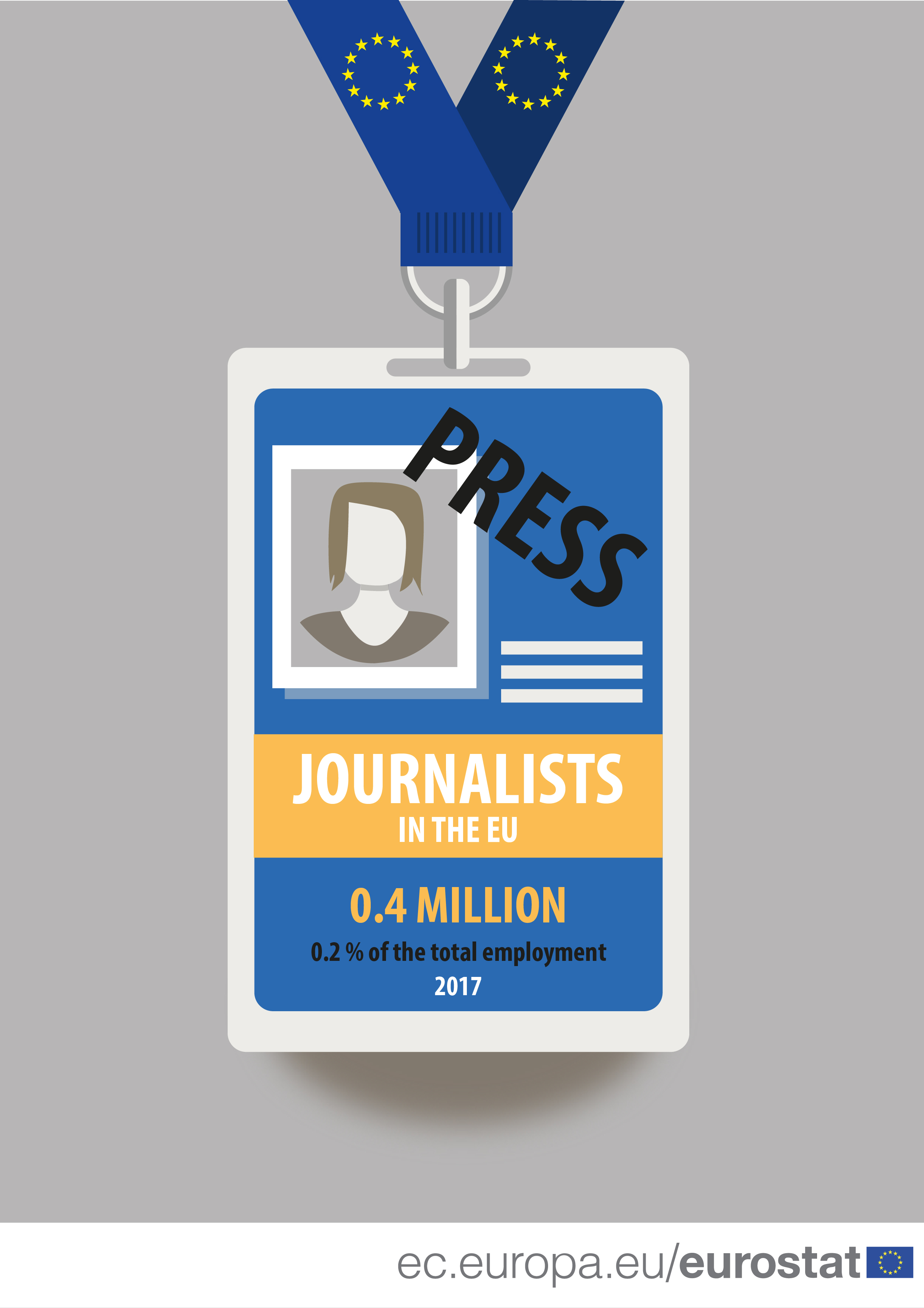 Journalists in the EU, 0.4 million (2017)