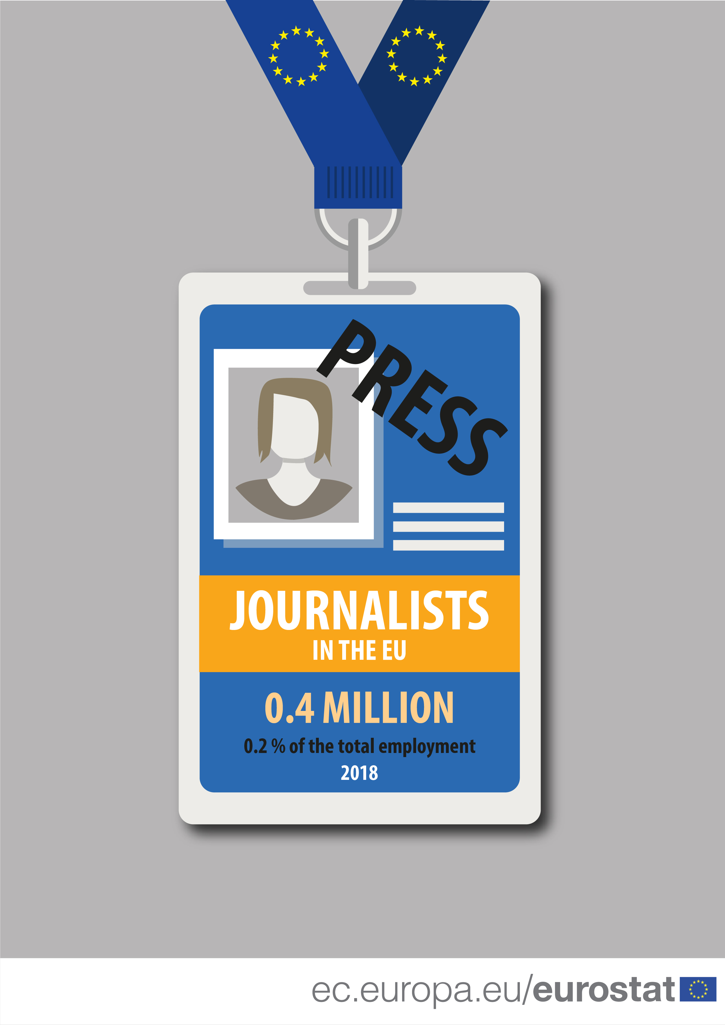 Infographic showing the number of journalists in 2018