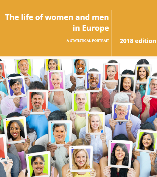 Image on Women and Men