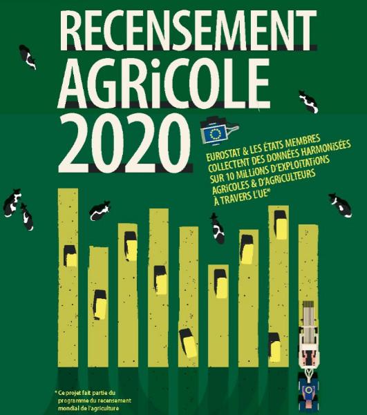 Icône du poster sur le recensement agricole 2020