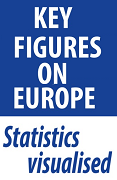 Key figures on Europe — Statistics visualised — 2018 edition
