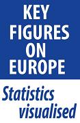 Key figures on Europe — Statistics visualised — 2019 edition