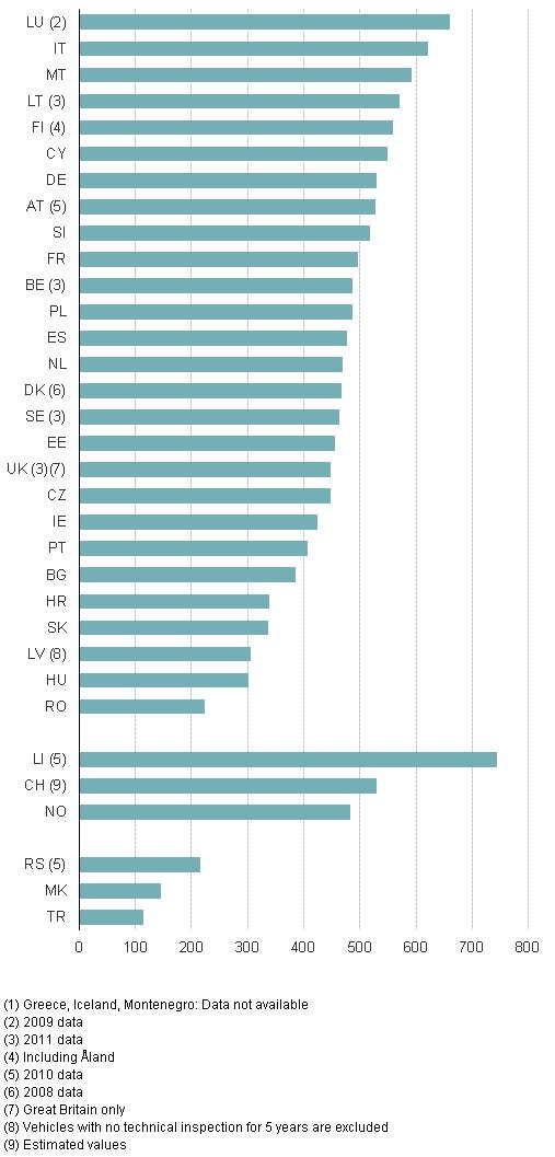 19 Fresh Utqg Rating Explained