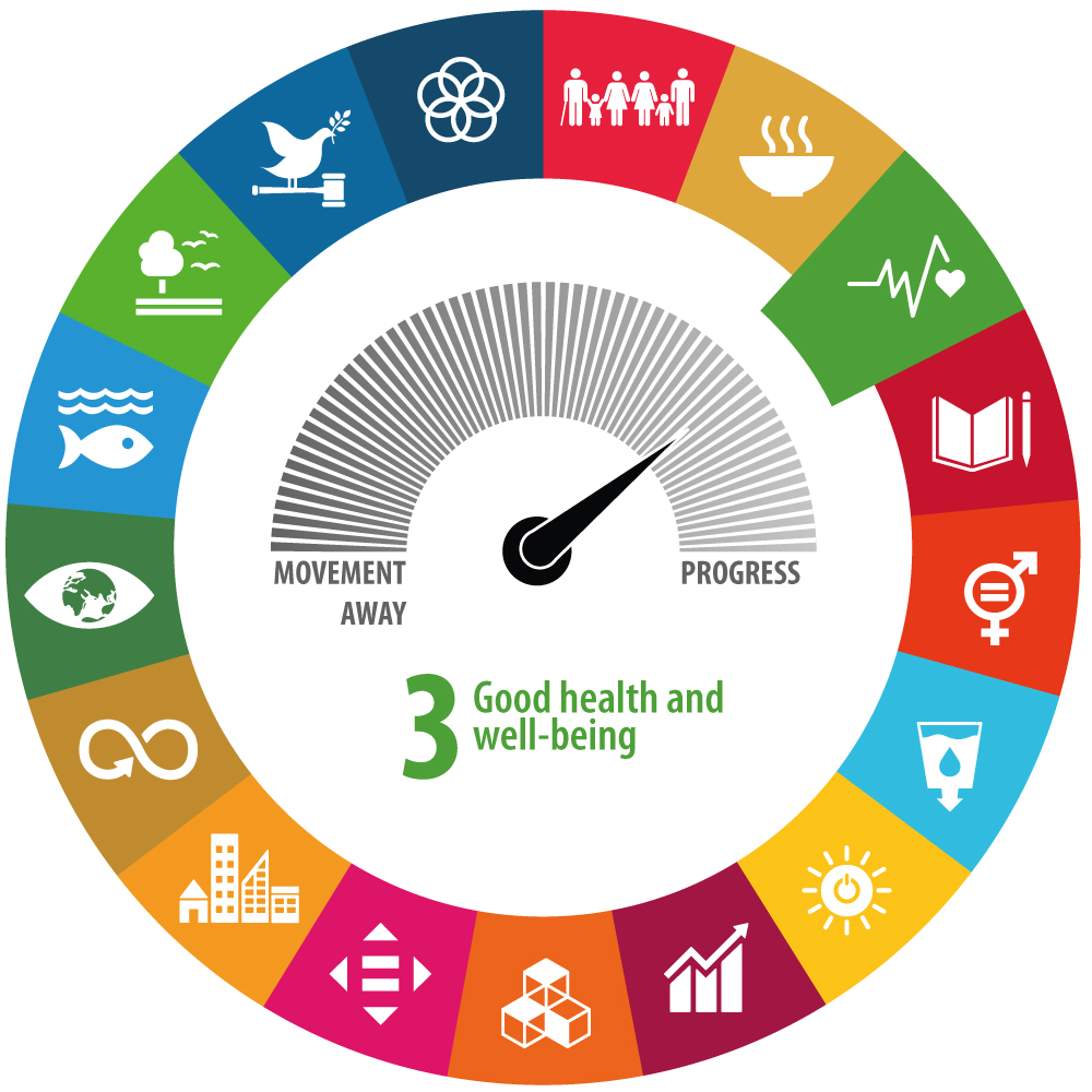 Sdg 3 Good Health And Well Being Statistical Annex Statistics Explained