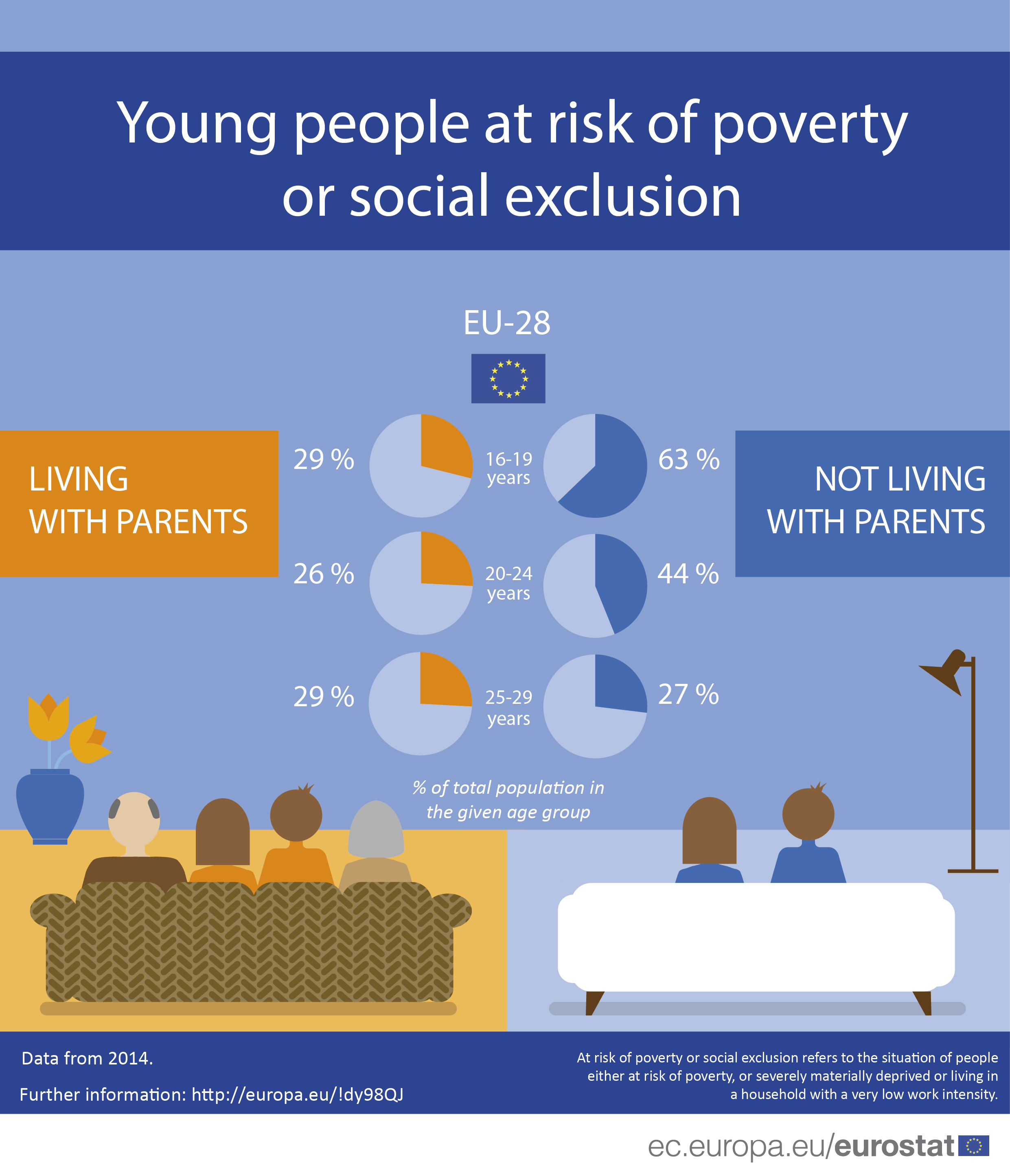Young people at risk of poverty - parents.jpg