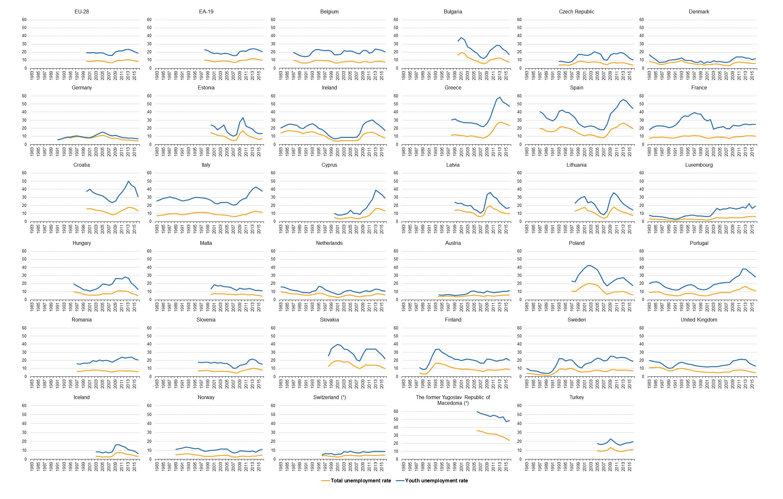 tanzania education statistics