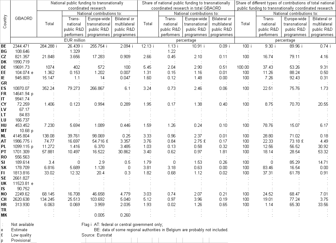 a study of medicare demographics funding and Home / about the study analysts to set benefit needs and funding levels for the medicare a representative national sample of the medicare population.