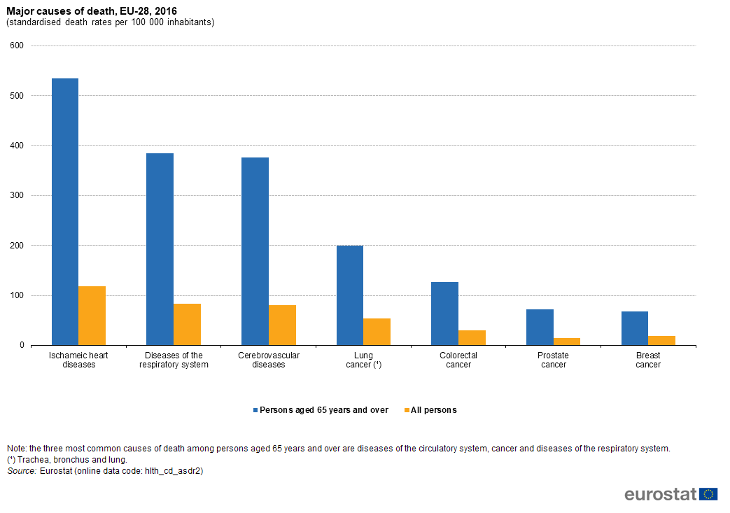 Health Statistics Publications