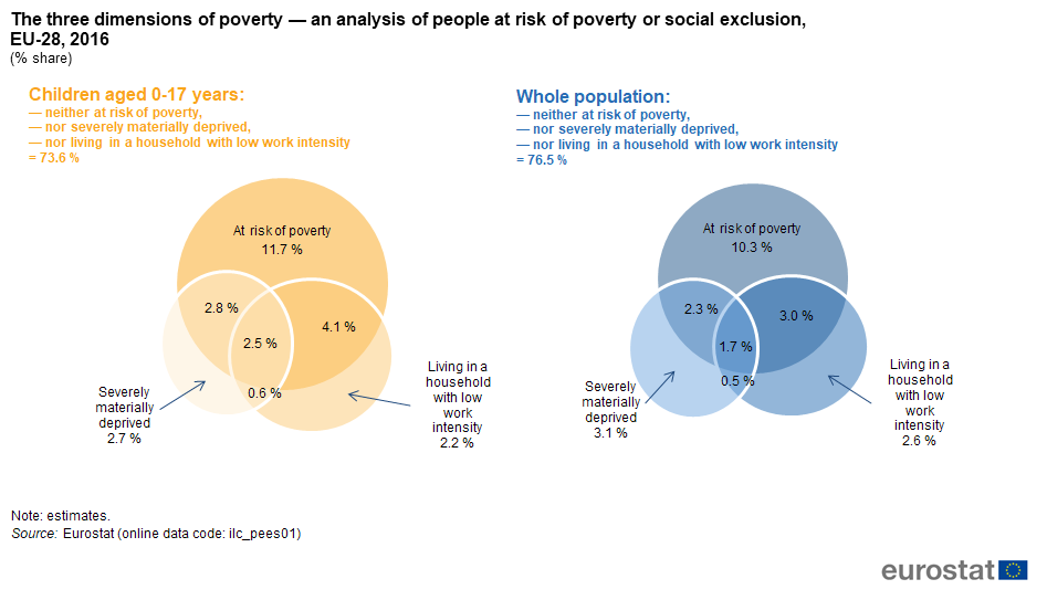 an analysis of poverty in canada today An attributional analysis of reactions to poverty is presented  psychology today, 6, 101-129 feagin,  public attributions for poverty in canada.