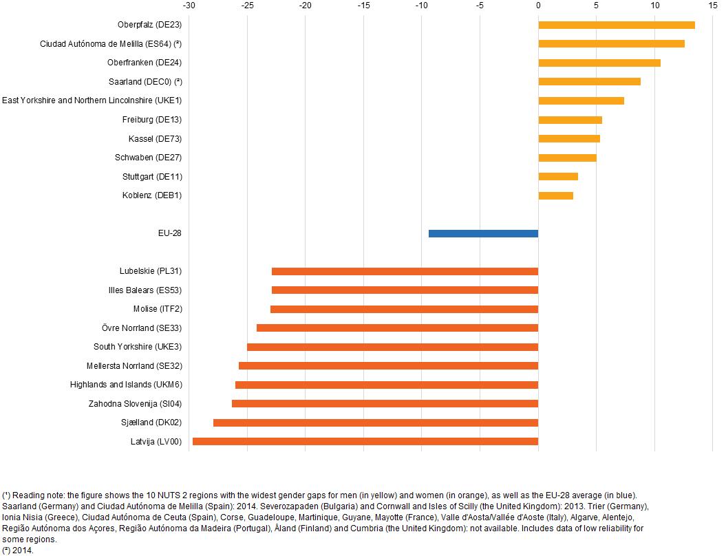 az opciókban való részvételi arány)
