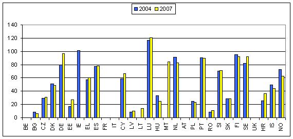 file list - statistics explained
