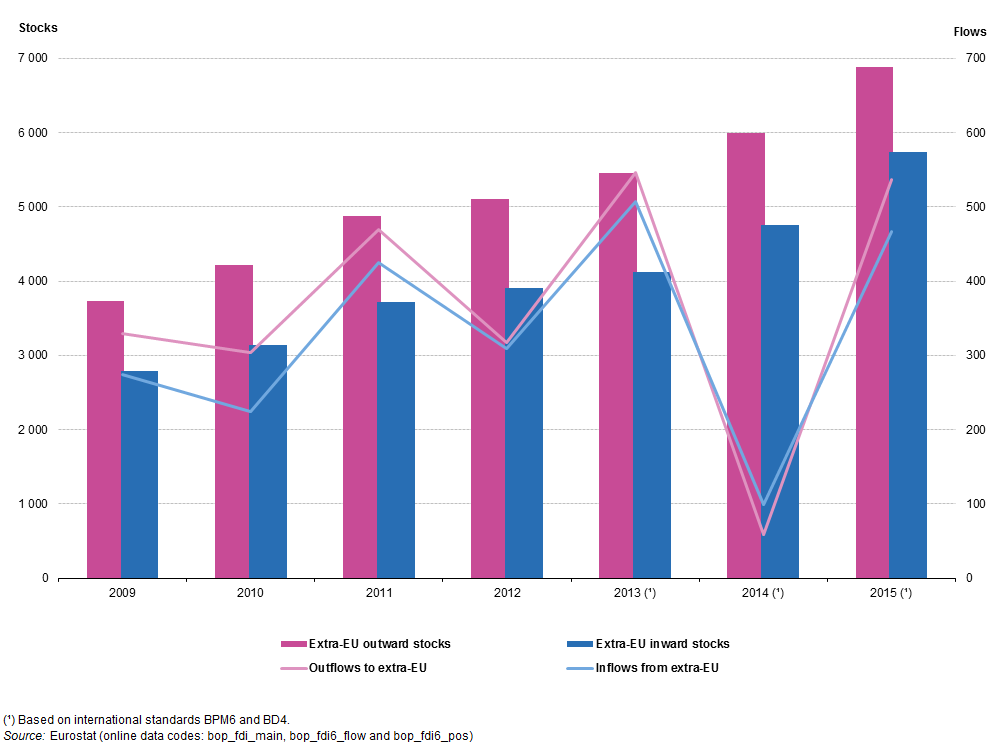 international financial statistics yearbook 2015 pdf