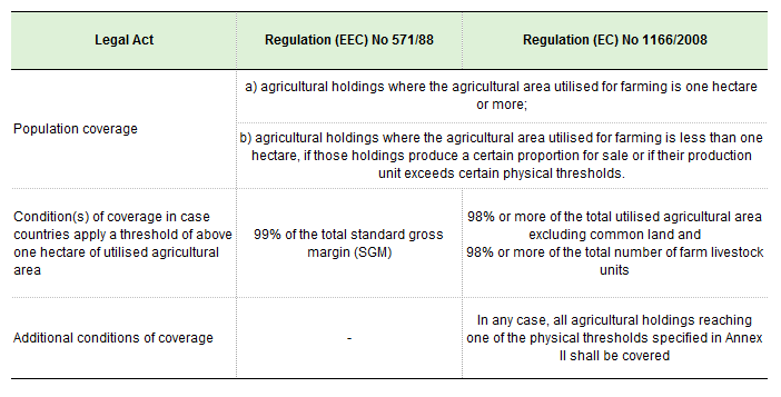 File:Table 1. Thresholds used in FSS legislation.png