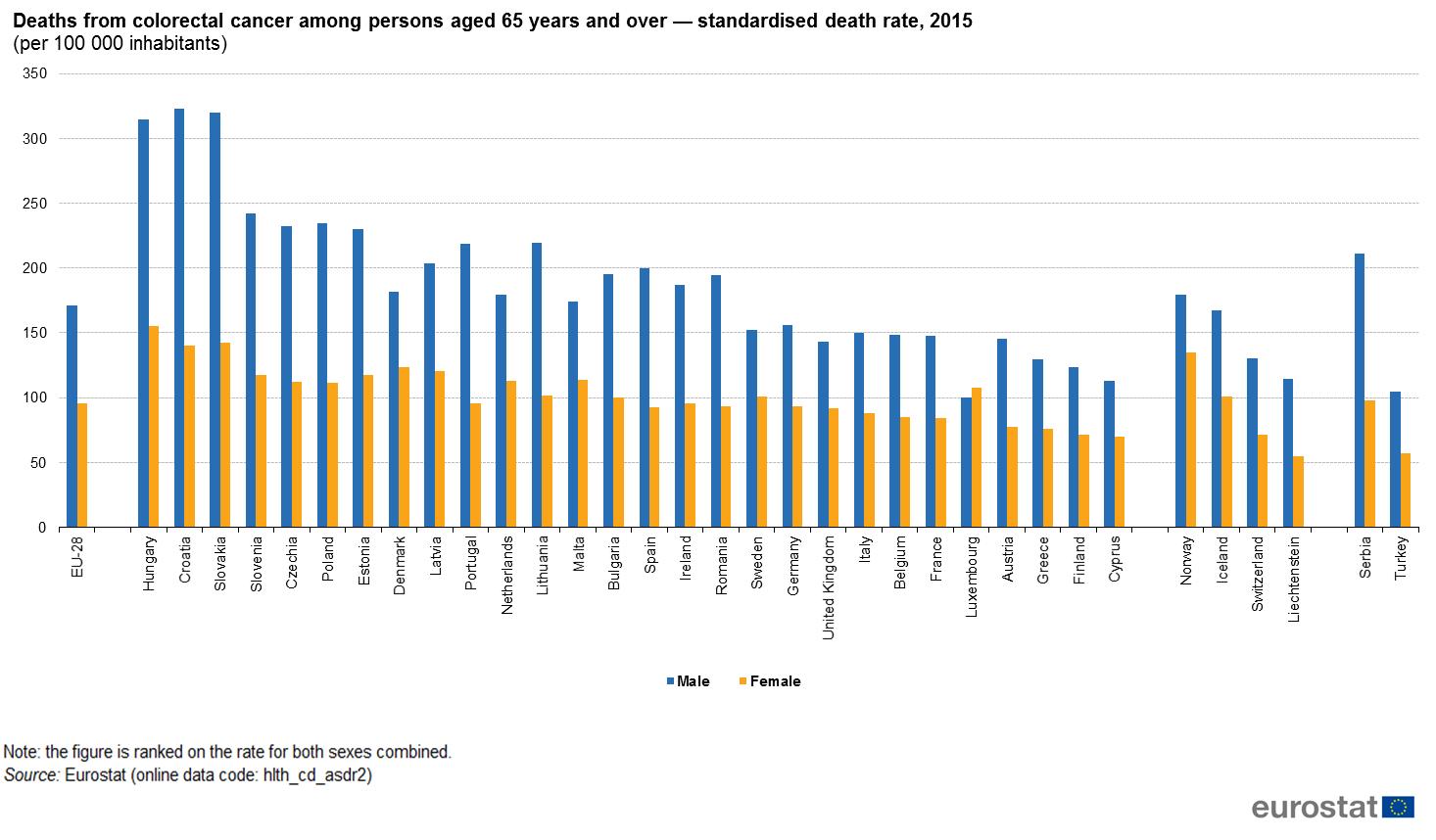 Deaths in December 2018