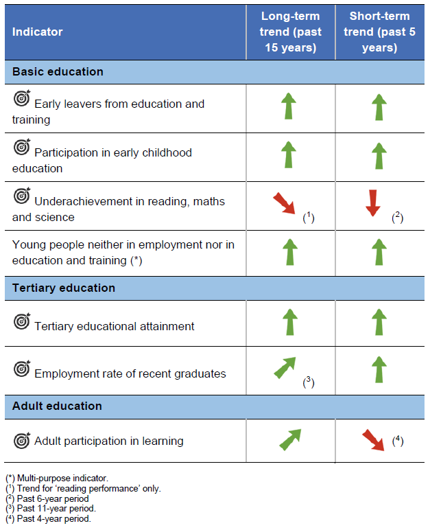 relevance of statistics in education