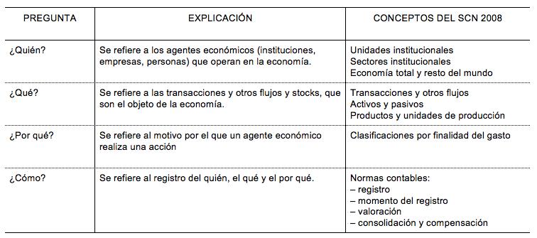 Manual De Macroeconomia Basico E Intermediario Pdf