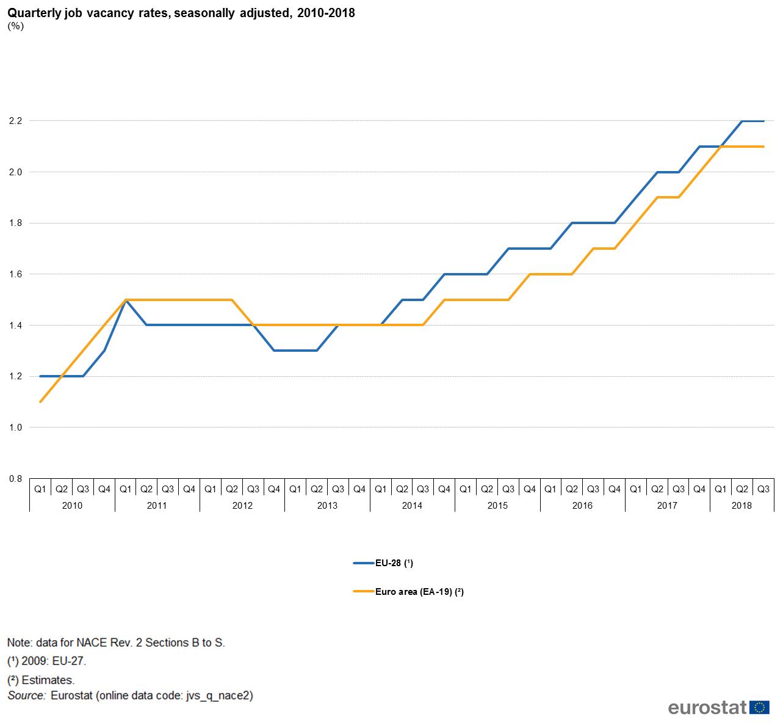ec europa eu/eurostat/statistics-explained/images/